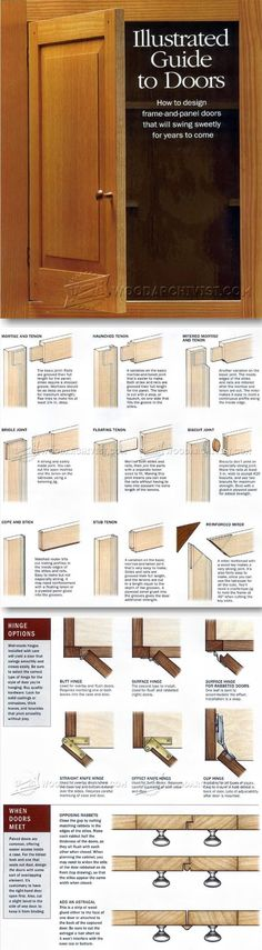 Frame and Panel Construction - Cabinet Door Construction Techniques - Woodwork, Woodworking, Woodworking Plans, Woodworking Projects Woodworking Techniques, Custom Woodworking, Woodworking Bench, Woodworking Crafts, Learn Woodworking, Wood Joints, Wood Plans, Diy Cabinets, Cupboards
