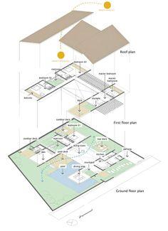 monsoon-retreat-by-abraham-john-architects 19