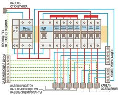 Схема электрических соединений элементов квартирного щитка с подключением модуля защиты от перенапряжений (РОР)