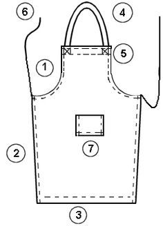Butcher's apron pattern and tutorial
