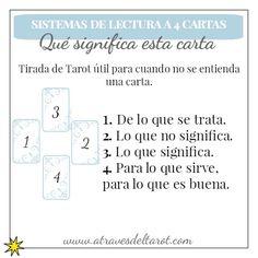 Tirada de tarot a cuatro cartas, útil para cuando no se entienda el significado de una carta.