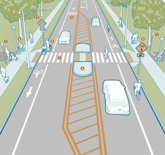 This is an illustration of a shared use path crossing a two-lane road. The road has sidewalks, standard bike lanes, a center median and left turn lane. It shows a variety of strategies to reduce conflicts, including yield signs on the path, warning signs and pavement markings on the road, and a crossing island in the median.