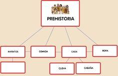 Resultado de imagen para ideas prehistoria niños