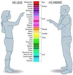 colores de hombres y de mujeres