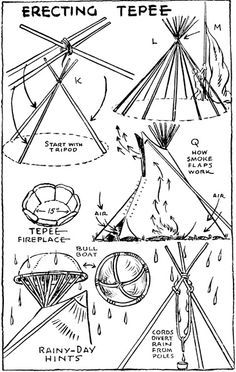 plains indian tepee - how to make, erect, and decorate a tepee (teepee, tipi) Bushcraft Camping, Camping Survival, Outdoor Survival, Survival Prepping, Survival Skills, Survival Weapons, Camping Hacks, Homestead Survival, Wilderness Survival