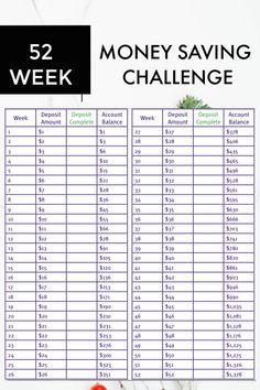 52 Week Money Challenge, Savings Challenge, Budgeting Worksheets, Budgeting Finances, Savings Chart, Birthday Money, Money Plan, Debt Free, Ways To Save
