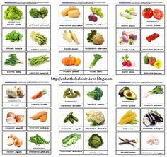 Cartes nomenclature à imprimer - Les légumes
