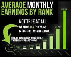 Body Wraps - It Works! Body Wraps for Loose Skin, Cellulite, Saggy Tummies & Chins Become A Distributor, It Works Distributor, Independent Distributor, It Works Body Wraps, My It Works, It Works Global, Direct Selling, Direct Sales, How To Make Money