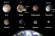 It Looks Like These Are All the Large Kuiper Belt Objects We'll Ever Find by Tim Reyes on January 12, 2015