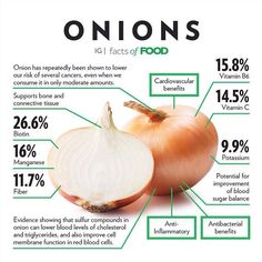 Onions: Health benefits, nutrition risks, and dietary tips. nions have many possible health benefits Nutrition Tips, Health And Nutrition, Nutrition Plate, Proper Nutrition, Child Nutrition, Nutrition Education, Health Facts, Health Tips, Recipes
