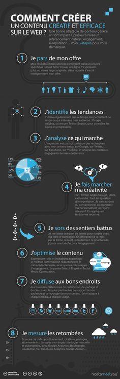 Comment créer un contenu créatif et efficace sur le Web ? Infographie de nicetomeetyou