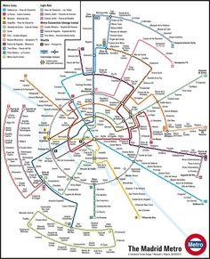 Mapa del metro de Madrid en versión circular.
