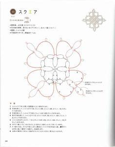 ISSUU - Tatting lace accessories di MinjaB