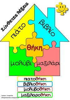 Teachers Aid: ΣΥΝΘΕΤΕΣ ΛΕΞΕΙΣ Vocabulary Exercises, Grammar Exercises, Kids Education, Special Education, Learning Activities, Activities For Kids, Grammar Posters, Learn Greek, Teachers Aide