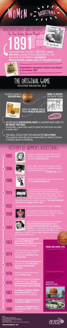 Women in Basketball Infographic #infographic, #sports, #design, #basketball, #womensbasketball, #WNBA
