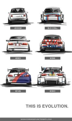 Evolution of the M3 race car