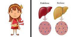 5 varningssignaler på att din lever inte är frisk och gör att du går upp i vikt!
