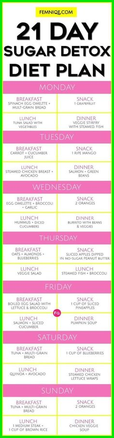 Diet plan to lose 5 lbs in 2 weeks picture 10