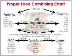 food combining tips