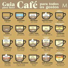 24 de maio – Dia do Café – Food for Healty Cafe Menu, Menu Café, Coffee Type, I Love Coffee, Coffee Shop, Coffee Coffee, Coffee Lovers, Coffee Drinks, Coffee Beans