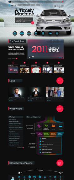 BLITZ – Full Service Digital Agency