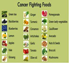 Foods To Fight Cancer | Cute Parents