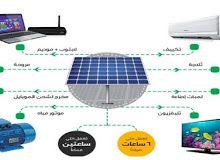 تحميل كتاب التكنولوجيا الخضراء (الطاقة الخضراء) Allah Names, Green Technology, Map, Books, Free, Libros, Location Map, Book, Maps