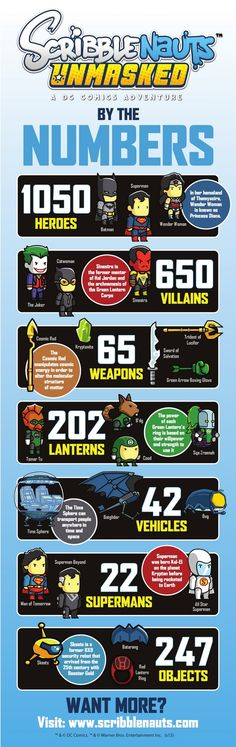 SCRIBBLENAUTS UNMASKED: By The Numbers Infographic Shows DC Depth | Newsarama.com