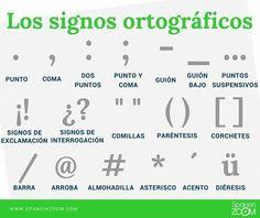 Best Way To Learn Spanish Website Code: 7835394046 Spanish Alphabet, Spanish Phrases, Spanish Grammar, Spanish Vocabulary, Spanish Words, Spanish Teacher, Spanish Classroom, Spanish Numbers, Spanish Memes