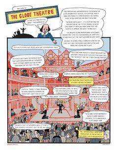 A colorful interpretation of Shakespeare's globe theater. :)