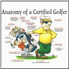 anatomy of a certified golfer! #golf #lorisgolfshoppe