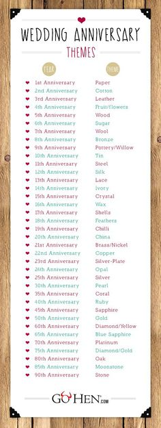 Wedding Anniversary list. Mostly excited because this year is leather. New boots, anyone?: