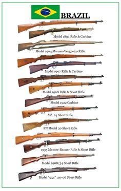 Ww2 Weapons, Replica Guns, Battle Rifle, Man Of War, Hunting Guns, Military Weapons, Military Equipment, Guns And Ammo, Military History