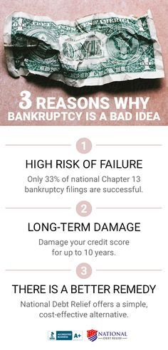 Struggling with debt and thinking about bankruptcy? Are you sure you've considered all your options before taking this drastic step? Learn about a proven alternative to bankruptcy that has helped over 100,000 clients resolve over $500 million in debt. Get a free savings quote with no obligation