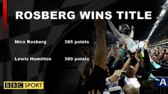 Nico Rosberg won his first Formula 1 world title despite Lewis Hamilton disobeying Mercedes orders not to back his team-mate into rivals.  Hamilton won the Abu Dhabi GP driving slowly in an attempt to bring other drivers into the battle, knowing he needed Rosberg to finish below third.