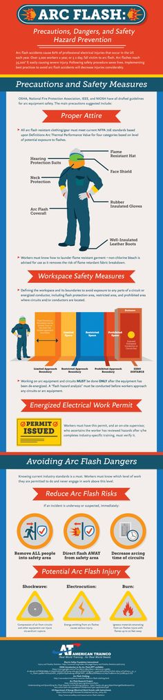 Precautions and Safety Measures for Arc Flash Hazards [Infographic] | Training content from EHS Today