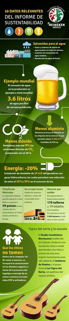 Reporte de Sustentabilidad Cuauhtémoc Moctezuma 2013: 10 datos relevantes