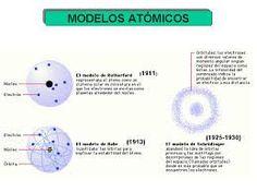 numeros cuanticos teoria - Buscar con Google