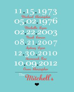 Gift for Family Birthdates Important Date Art  by WanderingFables, $27.99