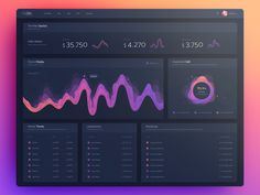 new dashboard UI, done with Photoshop Looking for new solutions, charts and graphs done for art, not UX