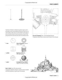 1000 images about form space order on pinterest for Form space and design architects