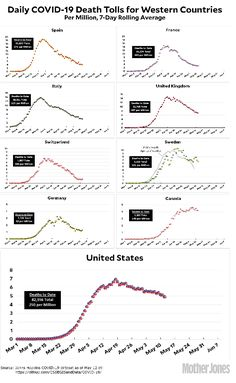 Source: John Hopkins COVID19 dataset, as of May 12