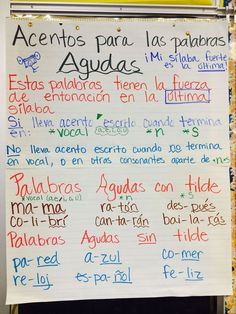 grammar anchor chart for palabras agudas and where to place the accent