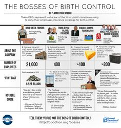 Your boss shouldn't be the boss of your birth control.   Bitch Media