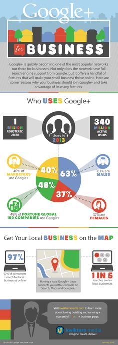 How Can My Business Use #GooglePlus #socialmedia #infographic