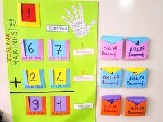 Math Activities, Montessori, Classroom, Learning, School, Google, Secondary School, Activities, Preschool