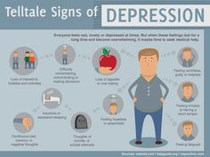 Telltale Signs of Depression