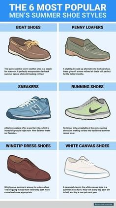 Get through the summer with these basic styles:   17 Shoe Charts Every Man Needs To Bookmark