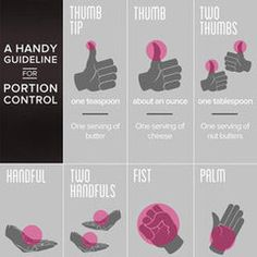 Portion Control For on the Go! Here at #imATHLETE we want to make sure your #nutrition and #healthy eating habits are the best they can be! Visit my site http://youtu.be/w-eJkLbcOm4 #health #healthydiet #diet