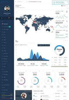 Latest 45 Responsive Admin dashboard templates of 2016 base on native Bootstrap…
